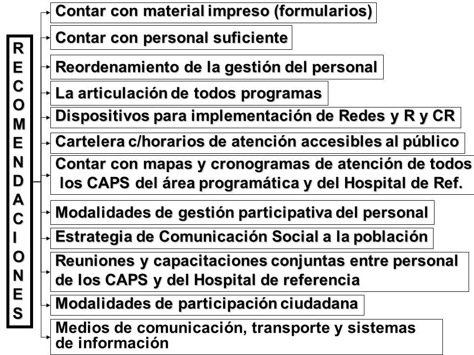 Contar con material impreso (formularios)