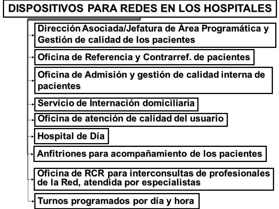 DISPOSITIVOS PARA REDES EN LOS HOSPITALES