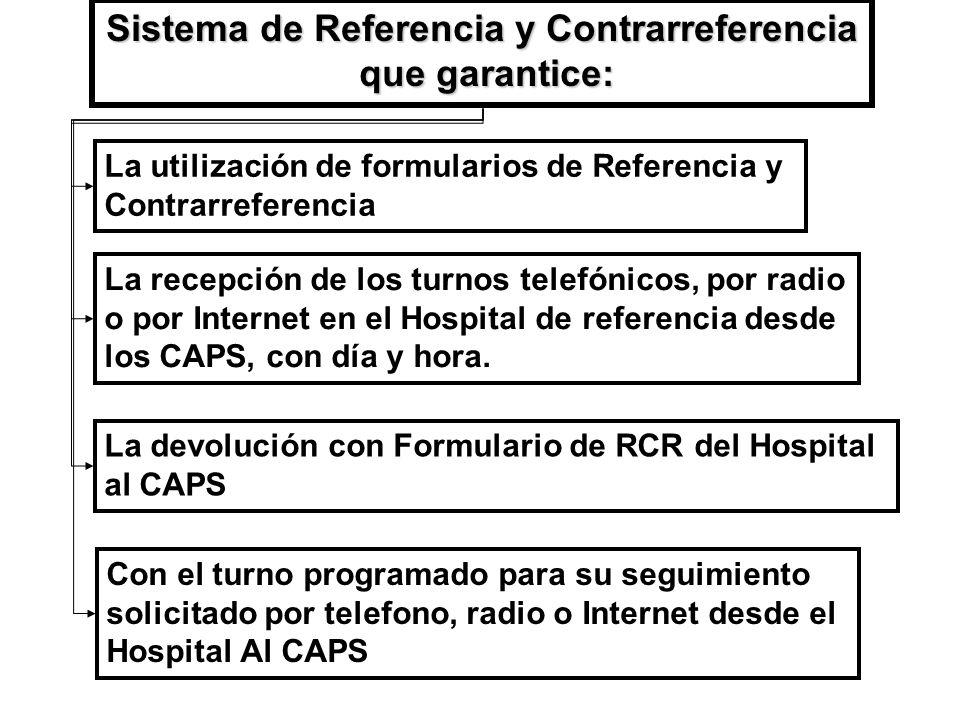 Sistema de Referencia y Contrarreferencia
