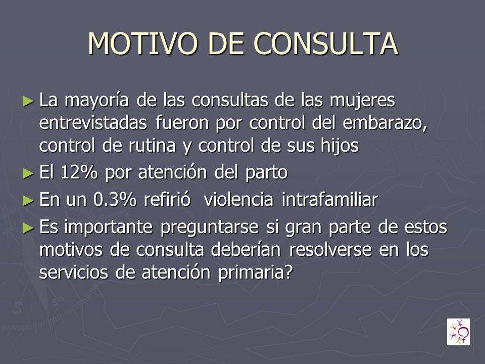 MOTIVO DE CONSULTA La mayoría de las consultas de las mujeres entrevistadas fueron por control del embarazo, control de rutina y control de sus hijos.
