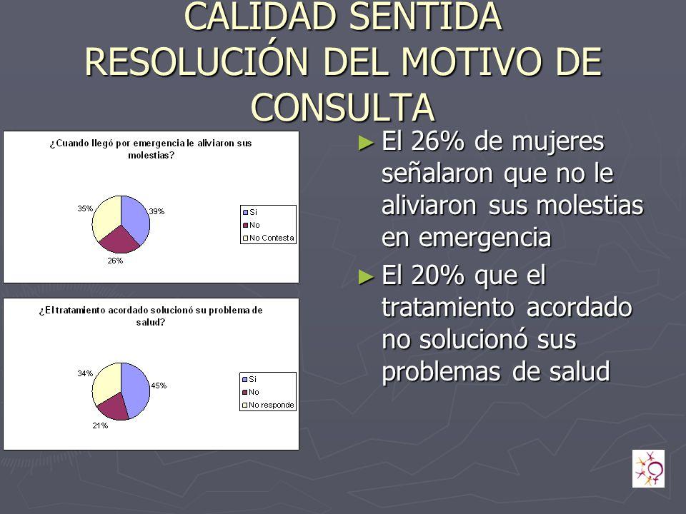CALIDAD SENTIDA RESOLUCIÓN DEL MOTIVO DE CONSULTA