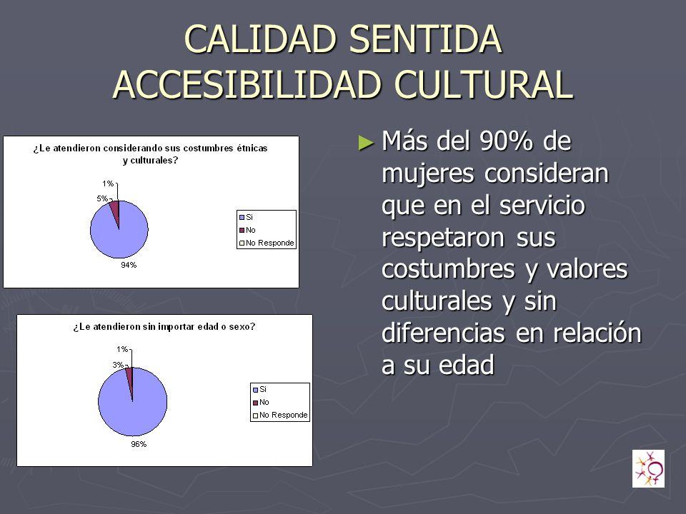 CALIDAD SENTIDA ACCESIBILIDAD CULTURAL