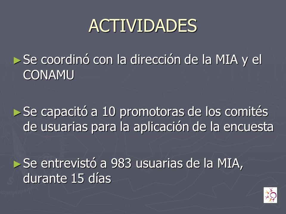 ACTIVIDADES Se coordinó con la dirección de la MIA y el CONAMU