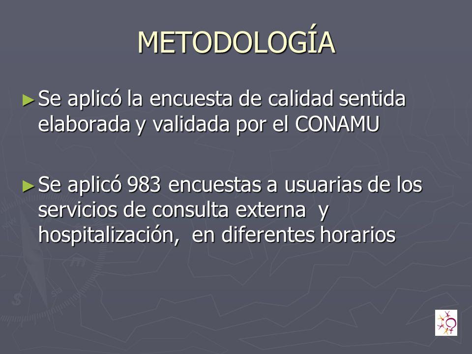 METODOLOGÍA Se aplicó la encuesta de calidad sentida elaborada y validada por el CONAMU.