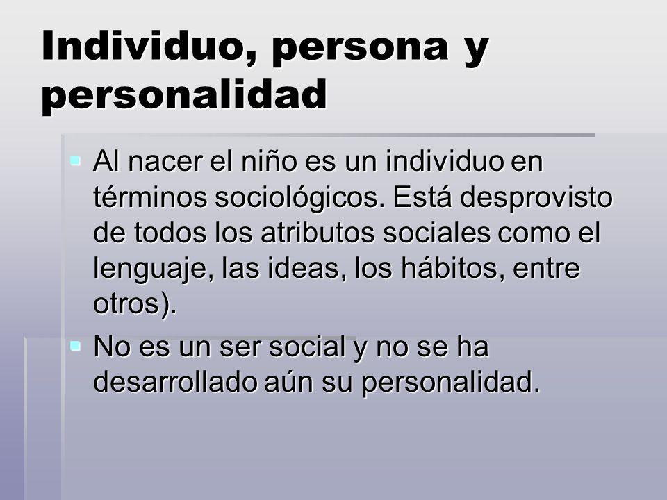 Individuo, persona y personalidad