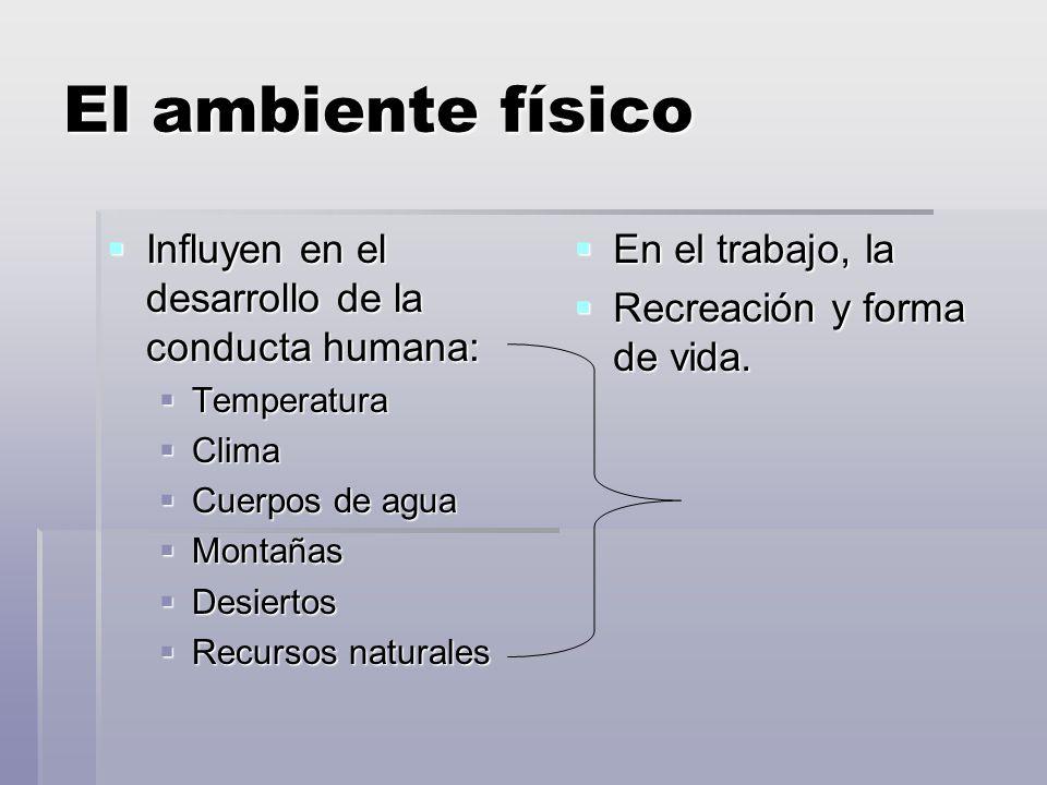 El ambiente físico Influyen en el desarrollo de la conducta humana:
