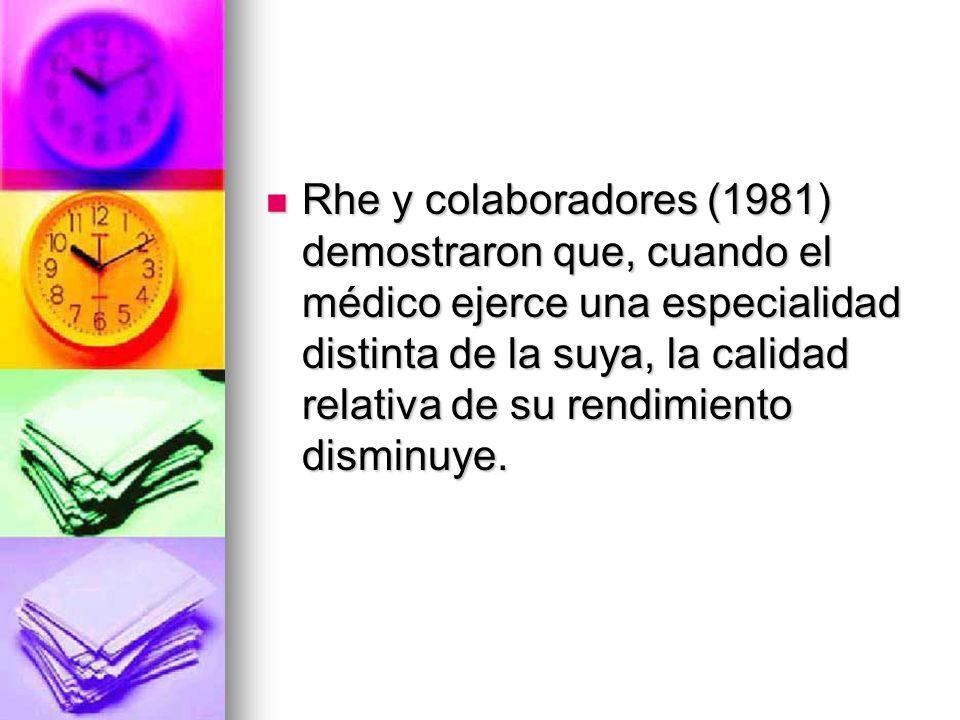 Rhe y colaboradores (1981) demostraron que, cuando el médico ejerce una especialidad distinta de la suya, la calidad relativa de su rendimiento disminuye.