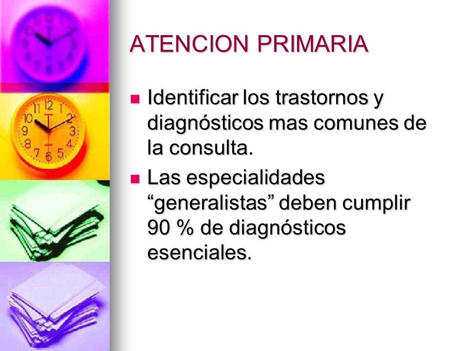 ATENCION PRIMARIA Identificar los trastornos y diagnósticos mas comunes de la consulta.