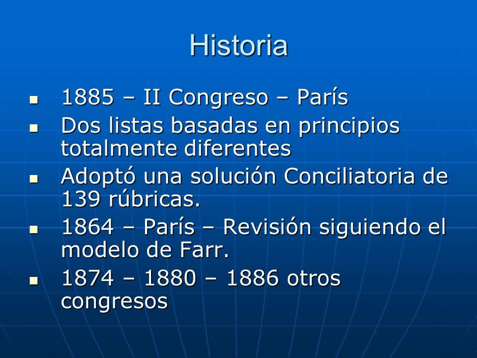 Historia 1885 – II Congreso – París