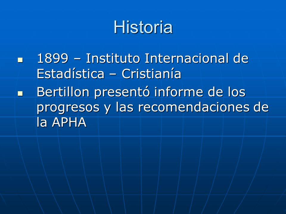 Historia 1899 – Instituto Internacional de Estadística – Cristianía