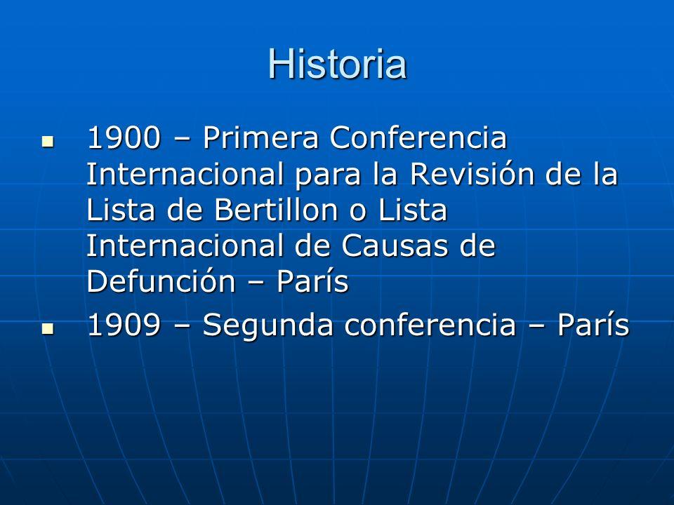 Historia 1900 – Primera Conferencia Internacional para la Revisión de la Lista de Bertillon o Lista Internacional de Causas de Defunción – París.