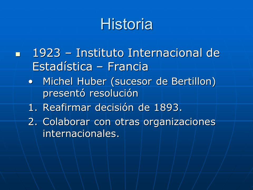 Historia 1923 – Instituto Internacional de Estadística – Francia