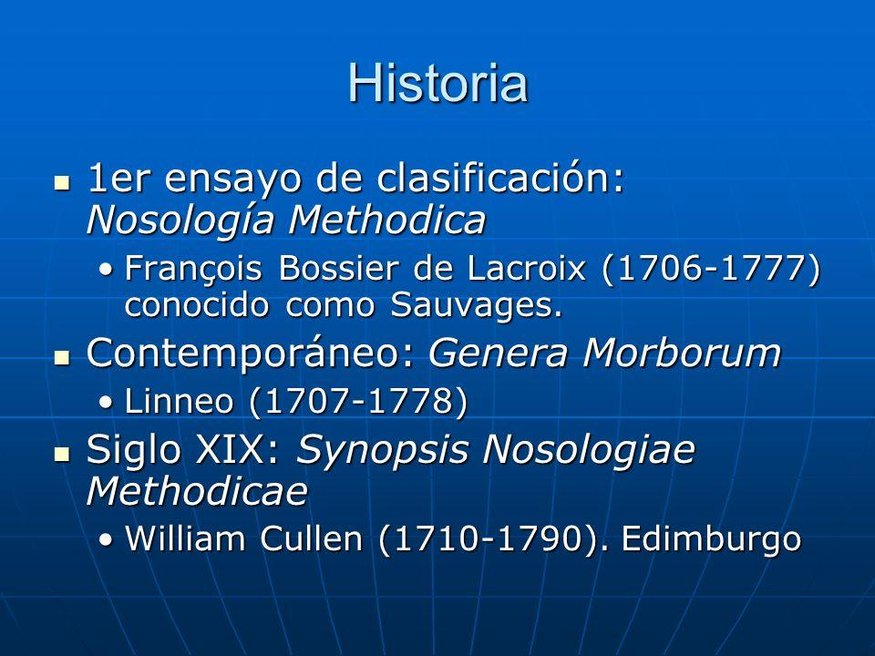 Historia 1er ensayo de clasificación: Nosología Methodica