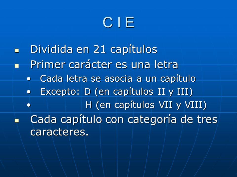 C I E Dividida en 21 capítulos Primer carácter es una letra