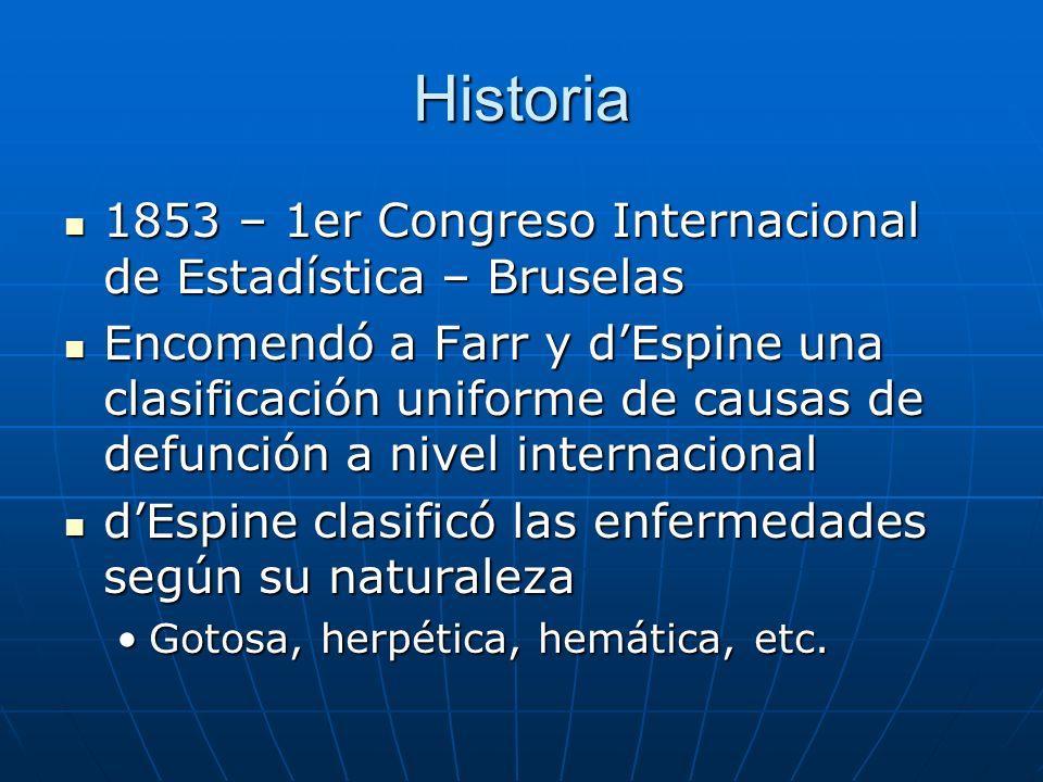 Historia 1853 – 1er Congreso Internacional de Estadística – Bruselas