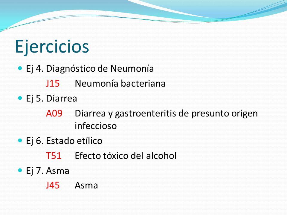 Ejercicios Ej 4. Diagnóstico de Neumonía J15 Neumonía bacteriana