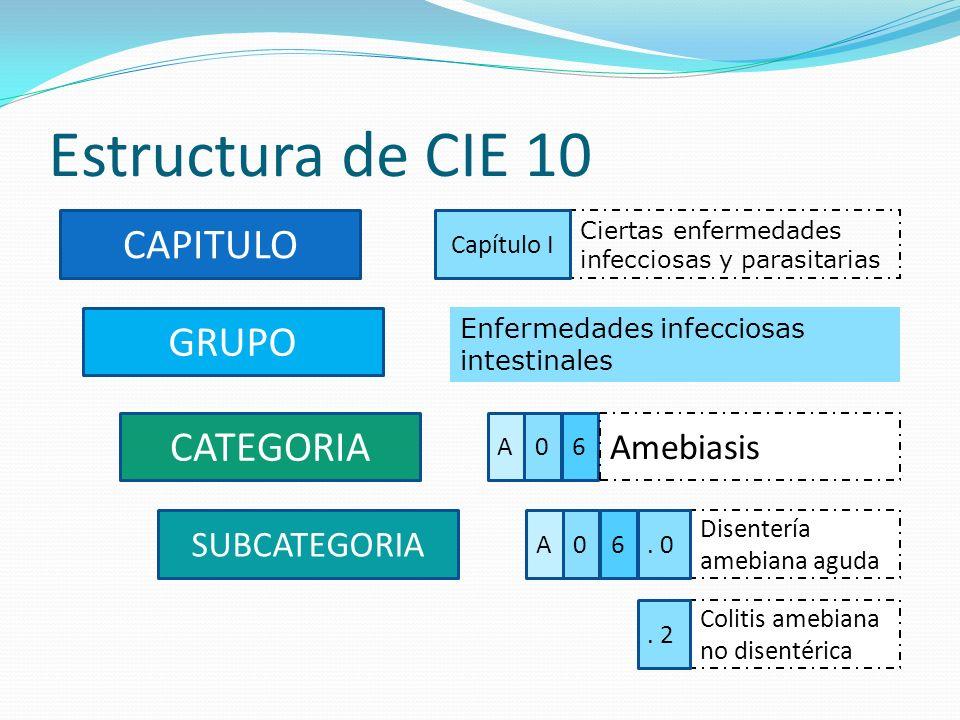 Estructura de CIE 10 CAPITULO GRUPO CATEGORIA Amebiasis SUBCATEGORIA