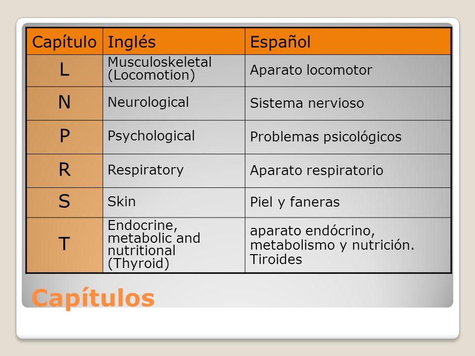 Capítulos L N P R S T Capítulo Inglés Español Aparato locomotor