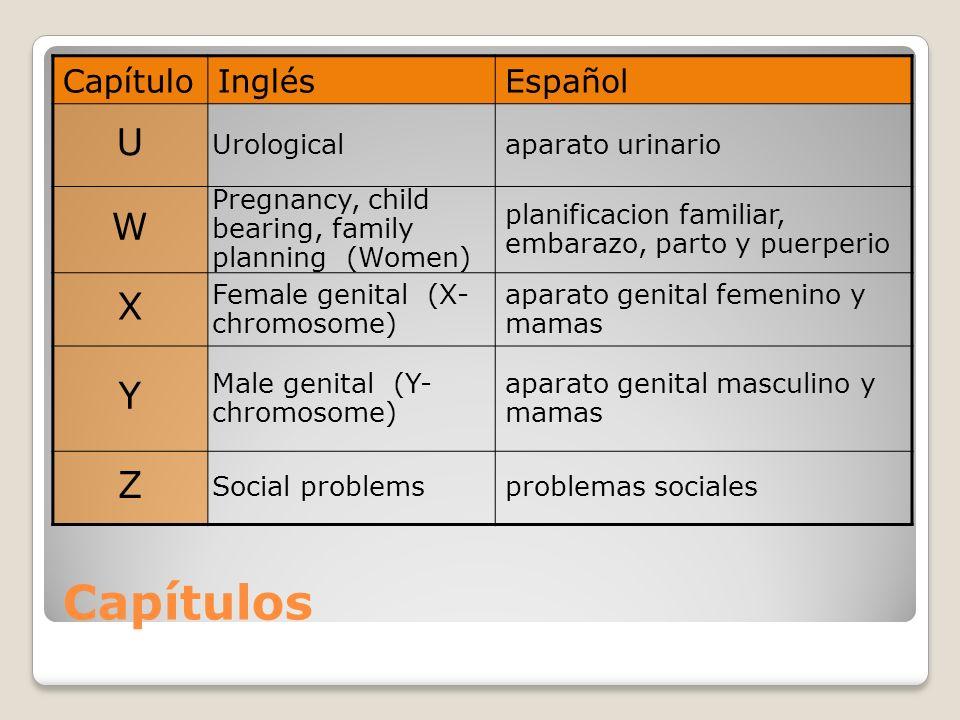 Capítulos U W X Y Z Capítulo Inglés Español Urological