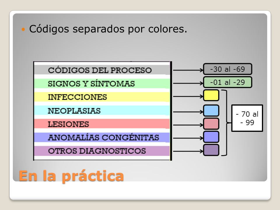 En la práctica Códigos separados por colores. -30 al -69 -01 al -29