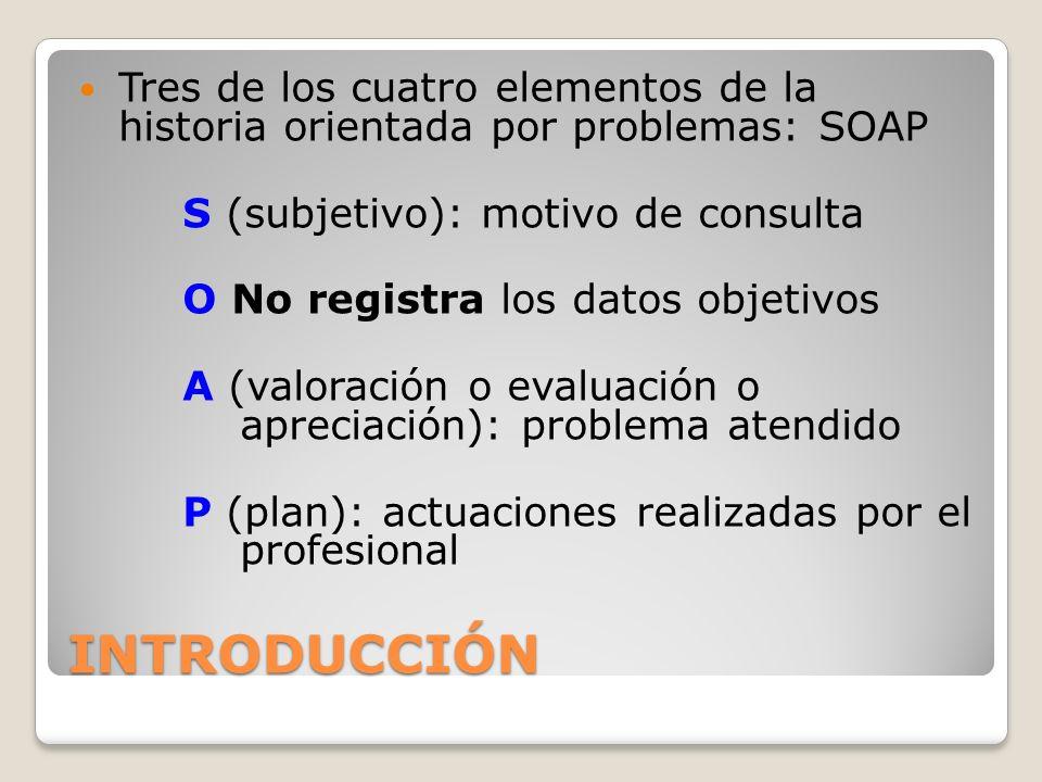 Tres de los cuatro elementos de la historia orientada por problemas: SOAP