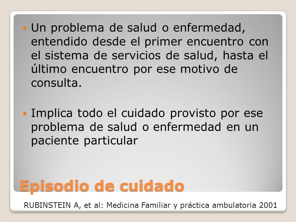 Un problema de salud o enfermedad, entendido desde el primer encuentro con el sistema de servicios de salud, hasta el último encuentro por ese motivo de consulta.