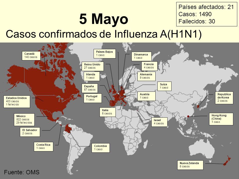 5 Mayo Casos confirmados de Influenza A(H1N1)