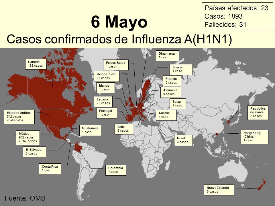 6 Mayo Casos confirmados de Influenza A(H1N1)