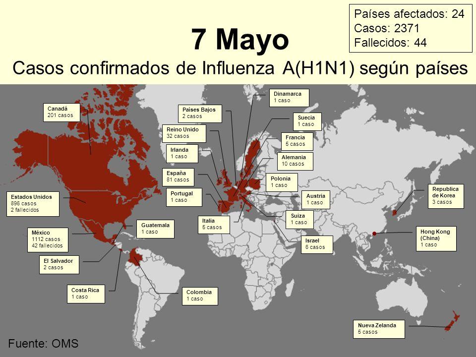7 Mayo Casos confirmados de Influenza A(H1N1) según países