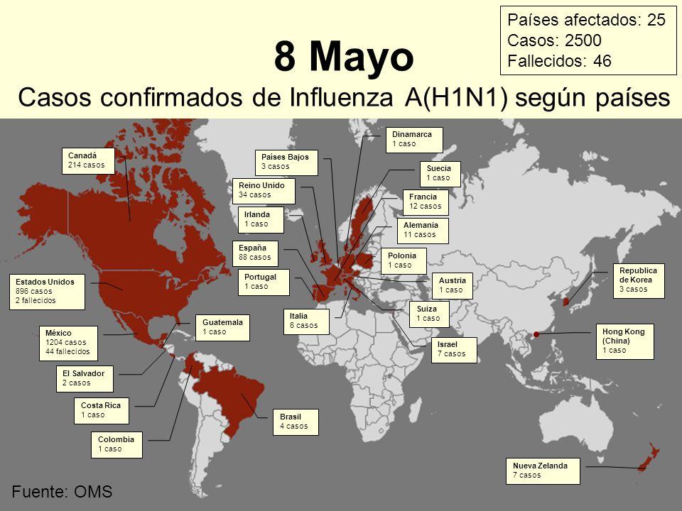 8 Mayo Casos confirmados de Influenza A(H1N1) según países