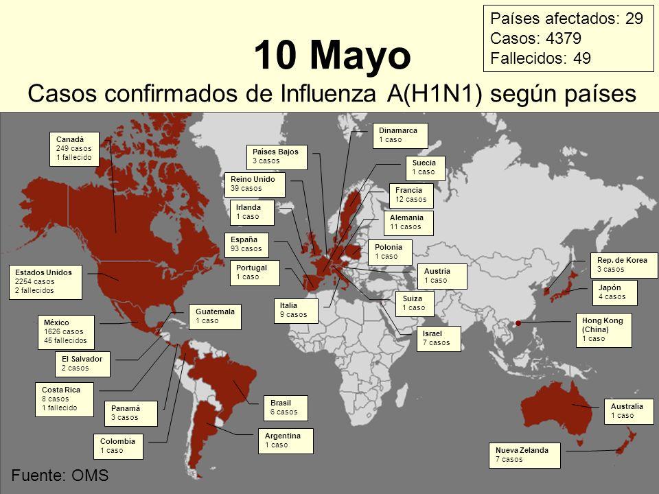 10 Mayo Casos confirmados de Influenza A(H1N1) según países