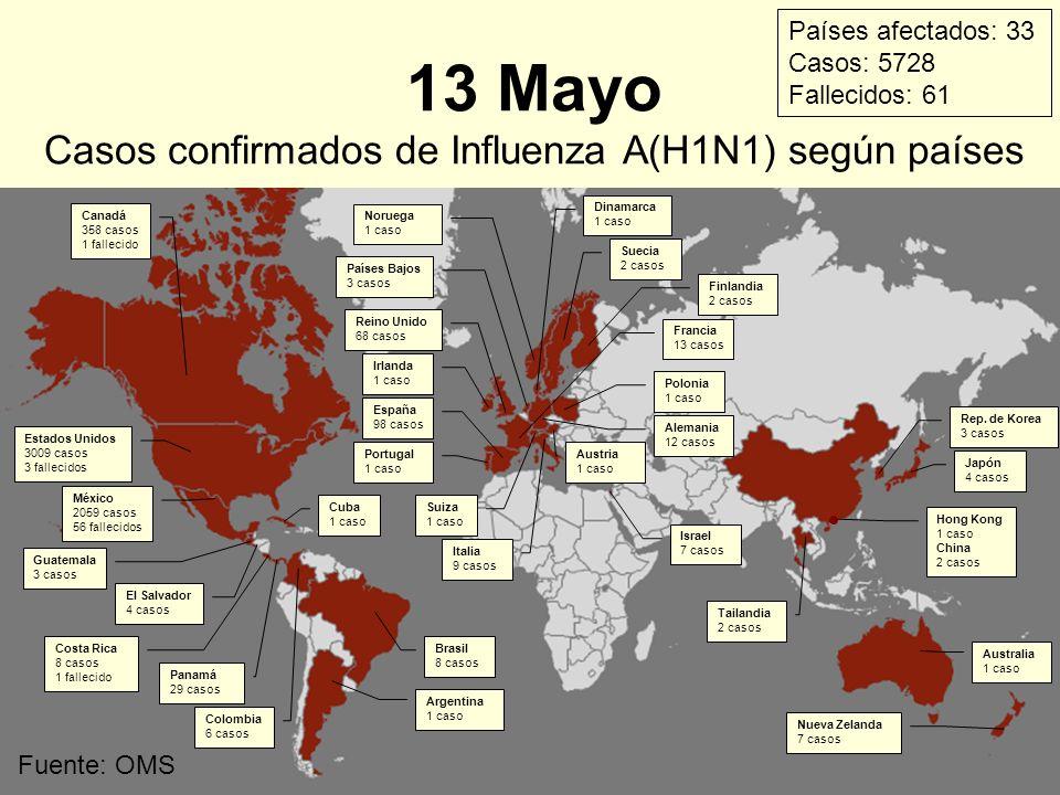 13 Mayo Casos confirmados de Influenza A(H1N1) según países