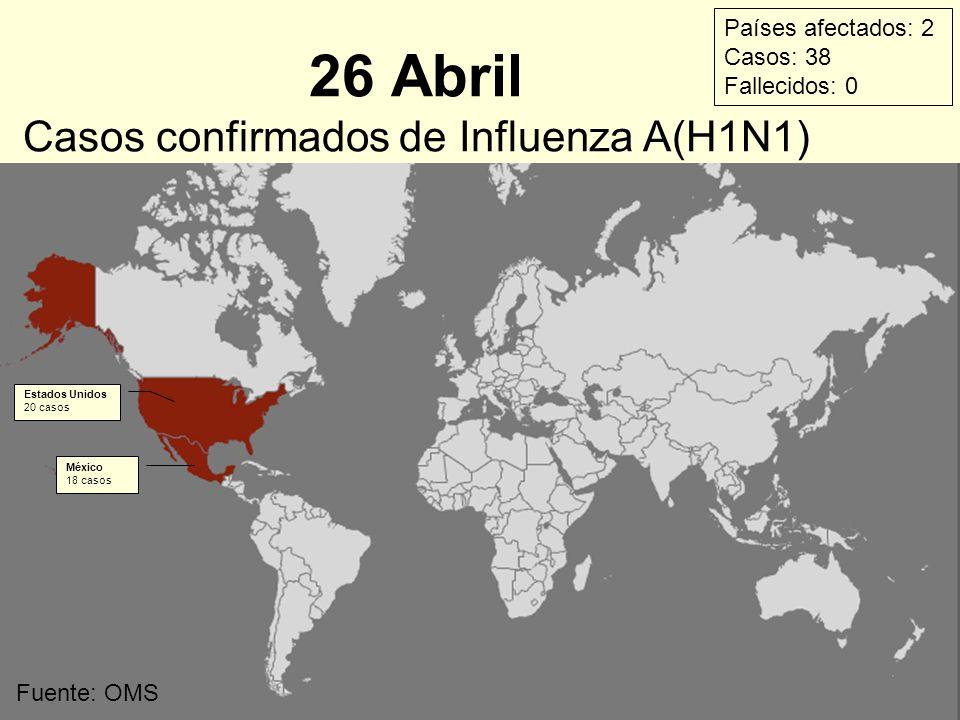 26 Abril Casos confirmados de Influenza A(H1N1)