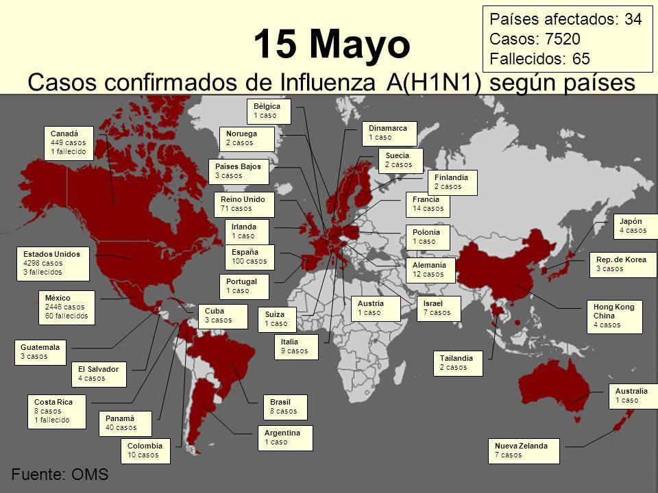 15 Mayo Casos confirmados de Influenza A(H1N1) según países