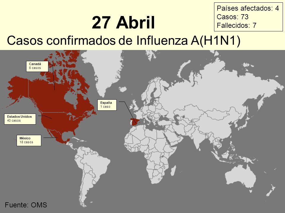 27 Abril Casos confirmados de Influenza A(H1N1)