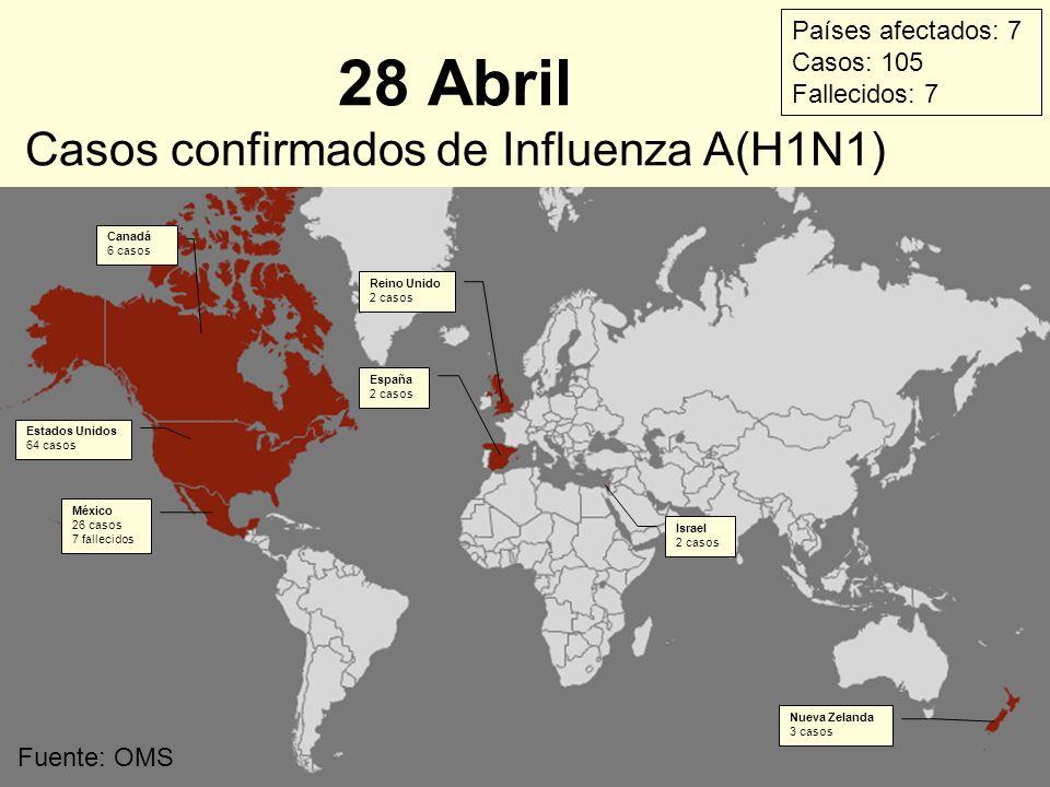 28 Abril Casos confirmados de Influenza A(H1N1)