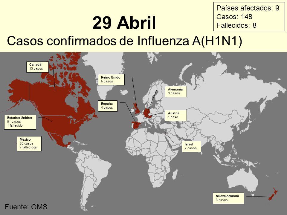 29 Abril Casos confirmados de Influenza A(H1N1)