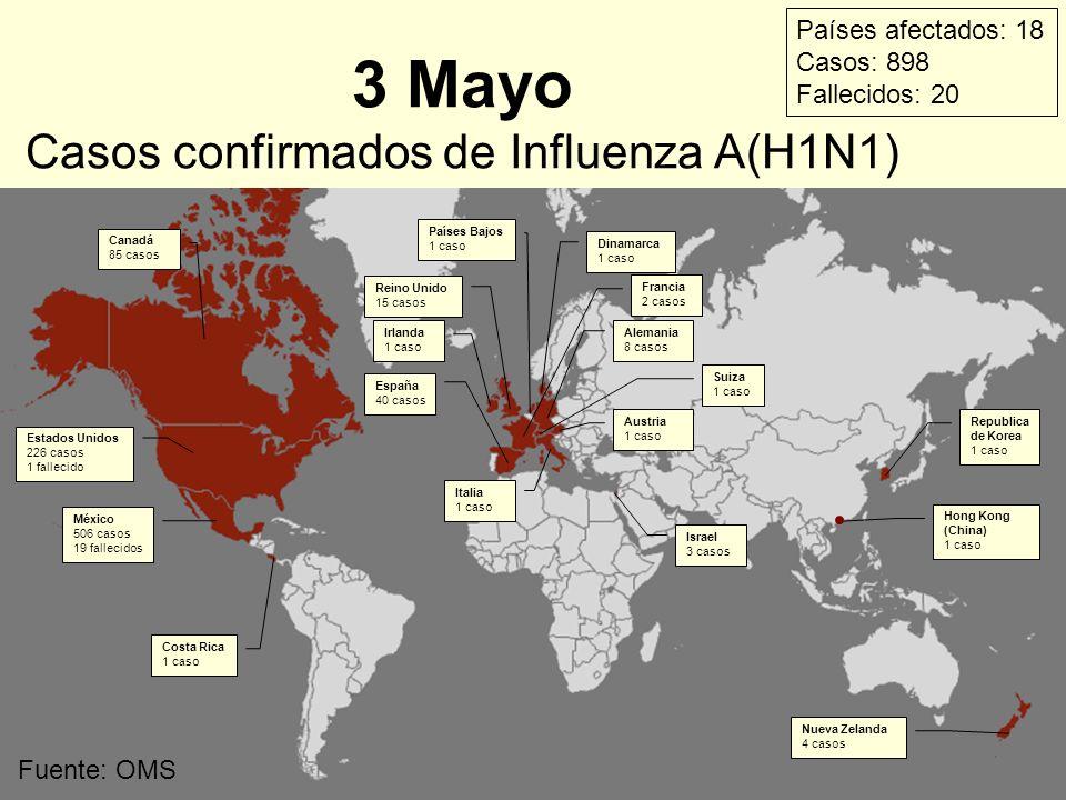 3 Mayo Casos confirmados de Influenza A(H1N1)