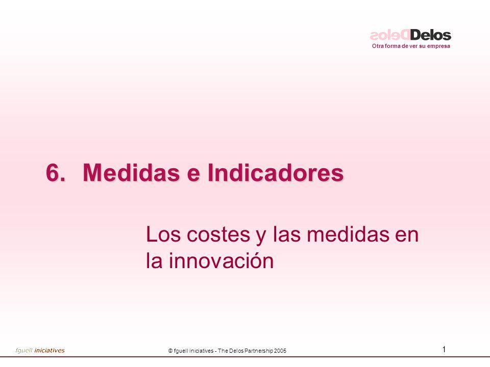 Los costes y las medidas en la innovación