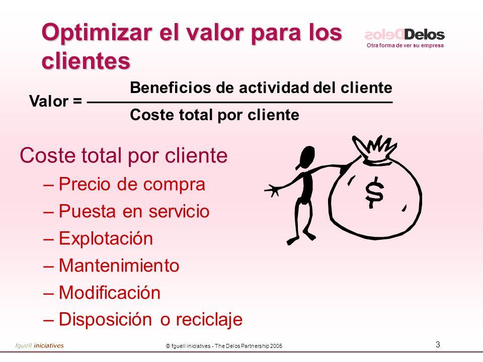 Optimizar el valor para los clientes
