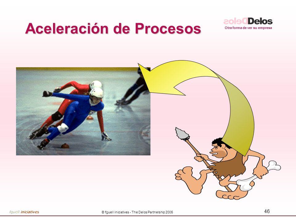 Aceleración de Procesos