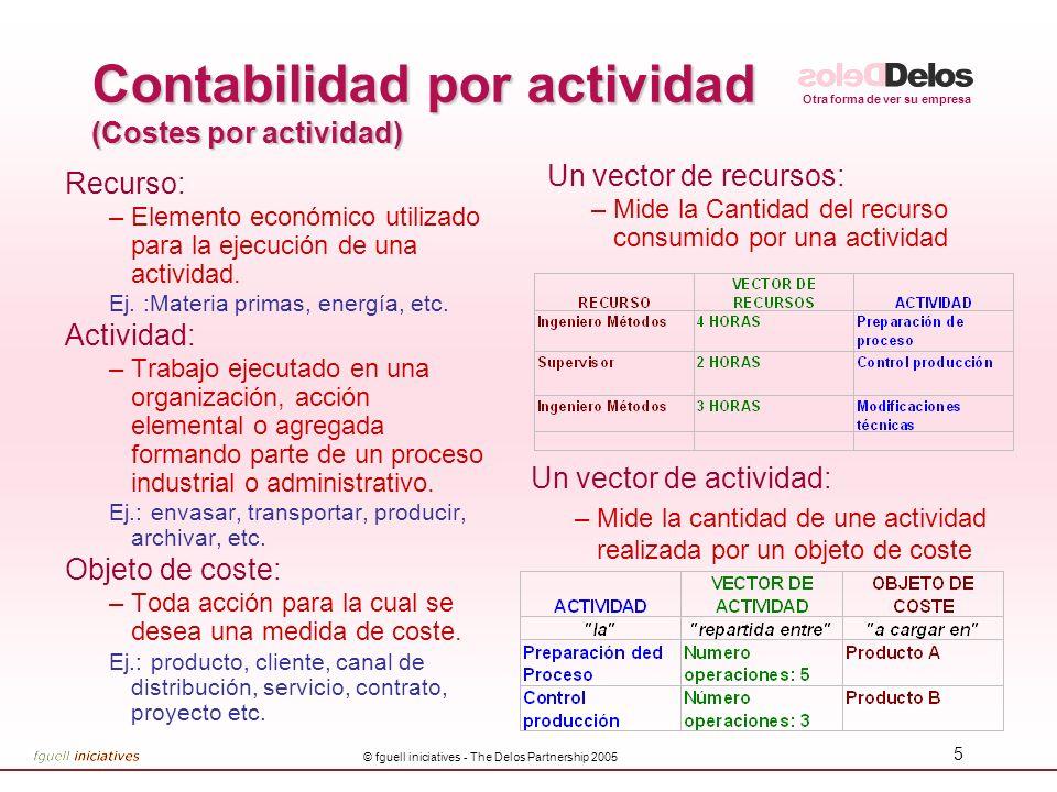 Contabilidad por actividad (Costes por actividad)