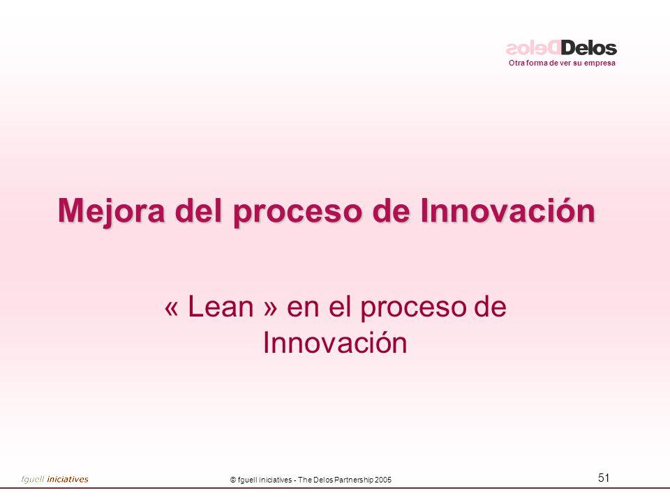 Mejora del proceso de Innovación