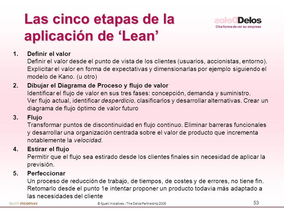 Las cinco etapas de la aplicación de 'Lean'