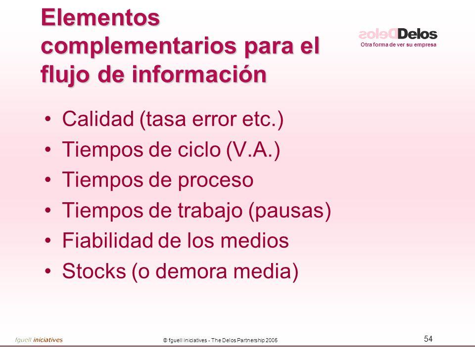 Elementos complementarios para el flujo de información