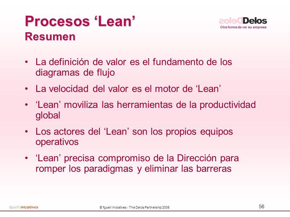 Procesos 'Lean' Resumen