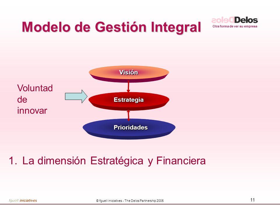 Modelo de Gestión Integral