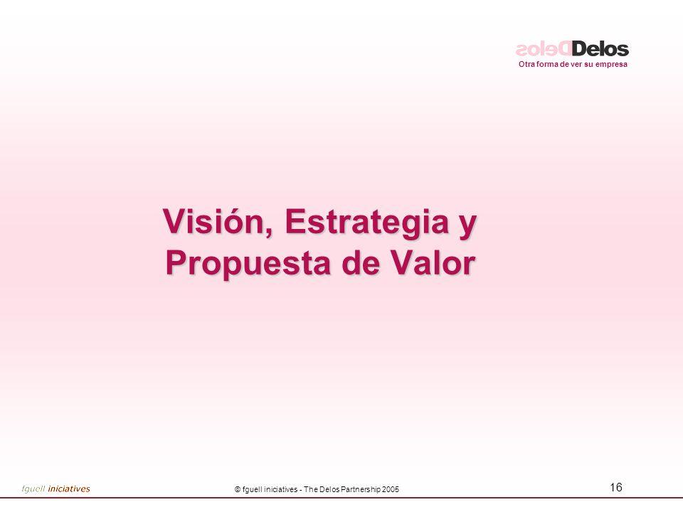 Visión, Estrategia y Propuesta de Valor