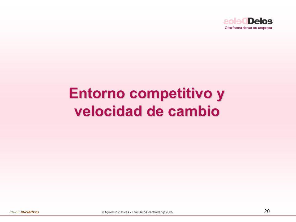 Entorno competitivo y velocidad de cambio