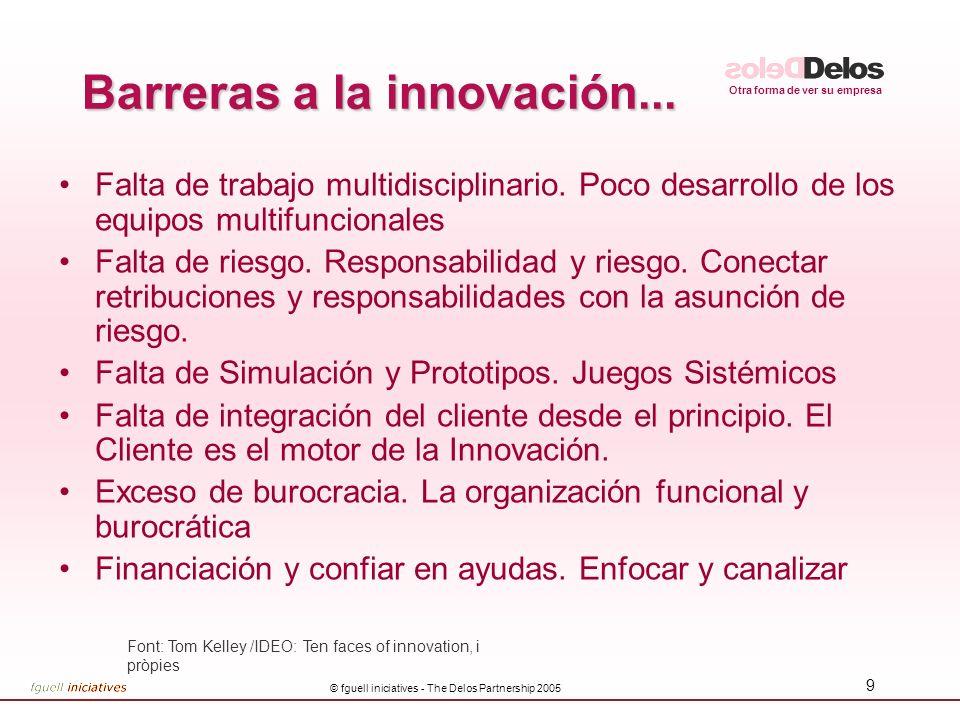 Barreras a la innovación...